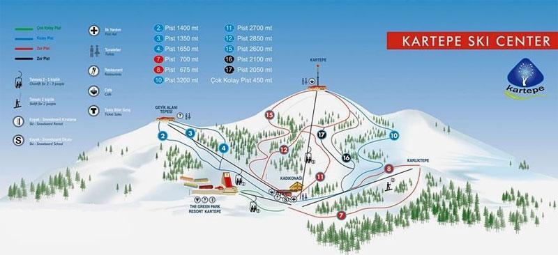 План-схема трасс горнолыжного центра Картепе